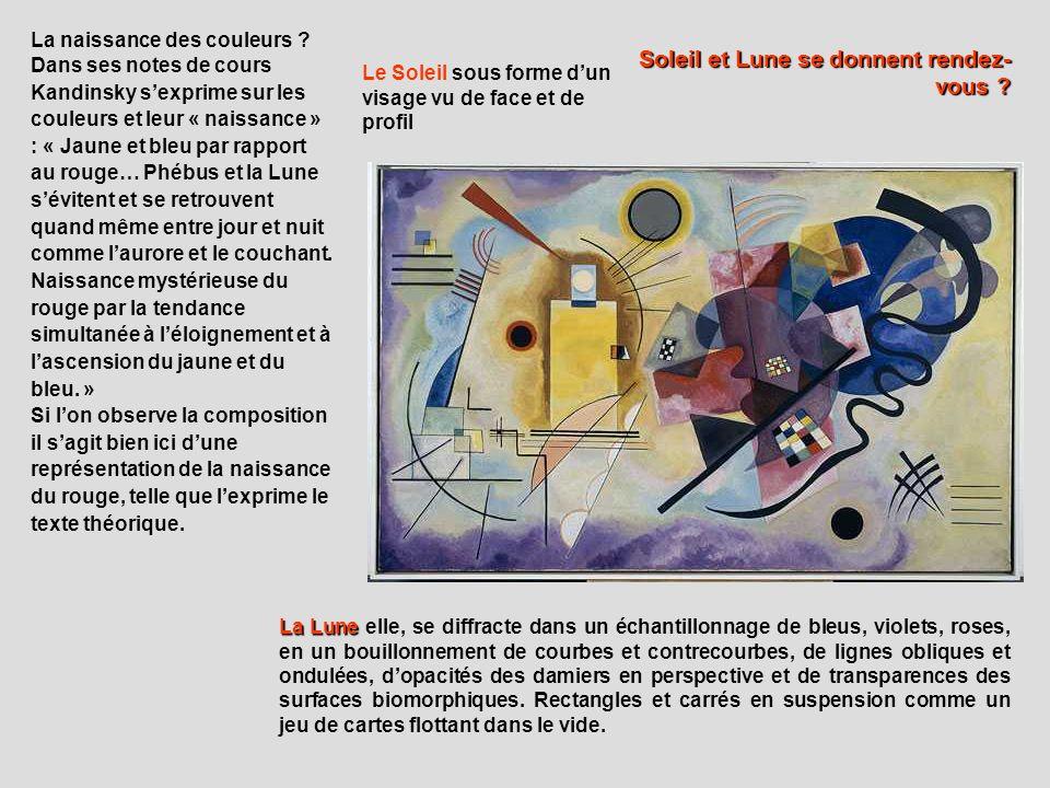 La naissance des couleurs ? Dans ses notes de cours Kandinsky sexprime sur les couleurs et leur « naissance » : « Jaune et bleu par rapport au rouge…