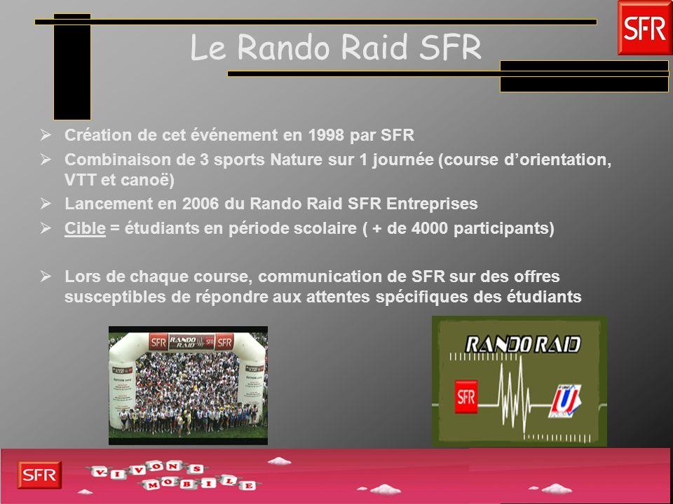 Le Rando Raid SFR Création de cet événement en 1998 par SFR Combinaison de 3 sports Nature sur 1 journée (course dorientation, VTT et canoë) Lancement