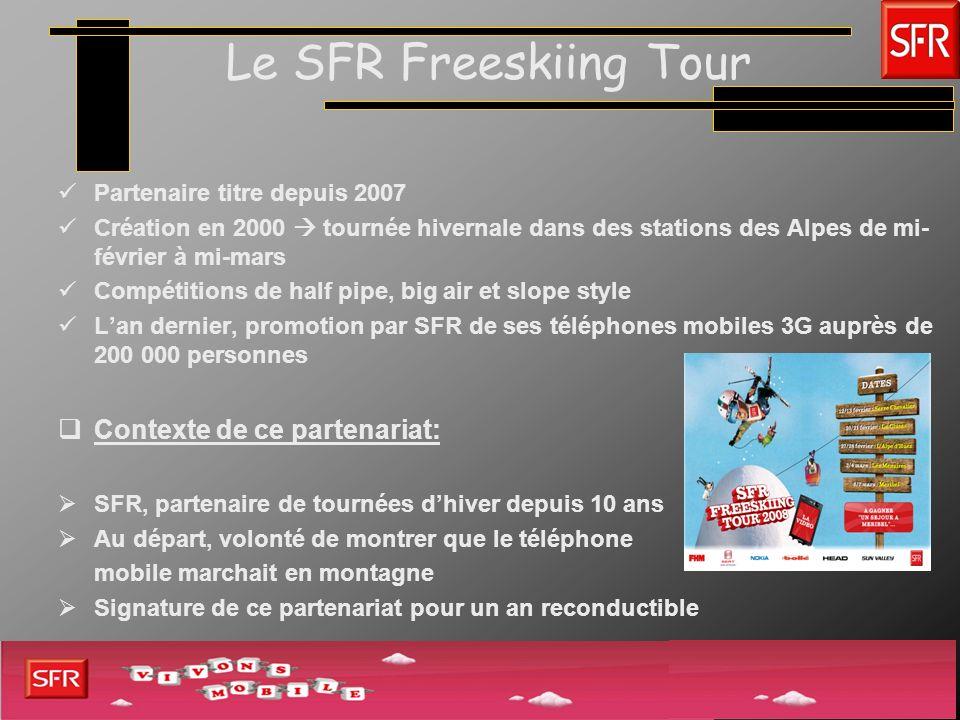 Le SFR Freeskiing Tour Partenaire titre depuis 2007 Création en 2000 tournée hivernale dans des stations des Alpes de mi- février à mi-mars Compétitio