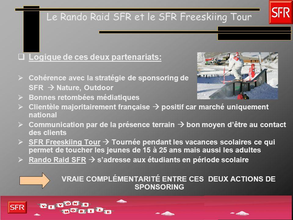 Le Rando Raid SFR et le SFR Freeskiing Tour Logique de ces deux partenariats: Cohérence avec la stratégie de sponsoring de SFR Nature, Outdoor Bonnes