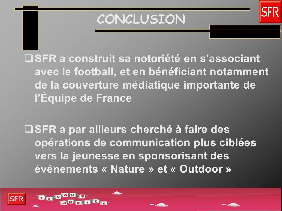 CONCLUSION SFR a construit sa notoriété en sassociant avec le football, et en bénéficiant notamment de la couverture médiatique importante de lÉquipe