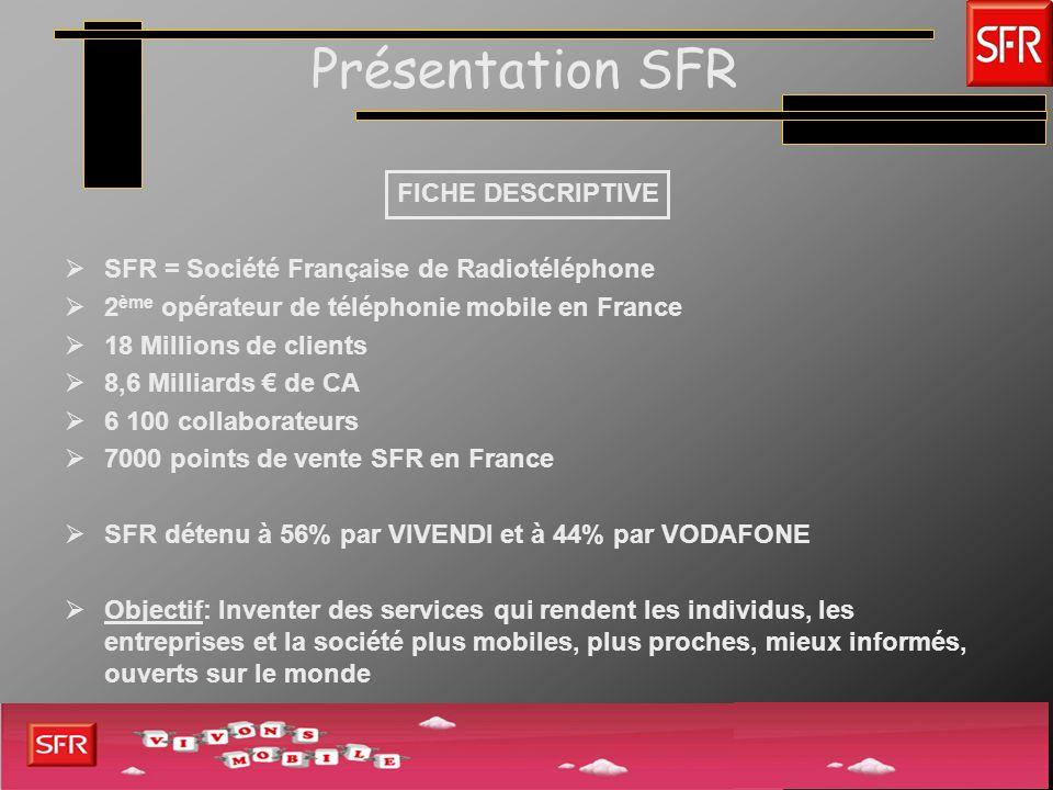 Présentation SFR Premier opérateur à lancer la 3G en 2001 en acquérant une licence UMTS pour le territoire français 3G = Téléphonie Mobile de 3 ème Génération 2 apports majeurs de la 3G: enrichissement des services la vitesse Valeurs de SFR: Passion Agilité Créativité Ténacité Engagement