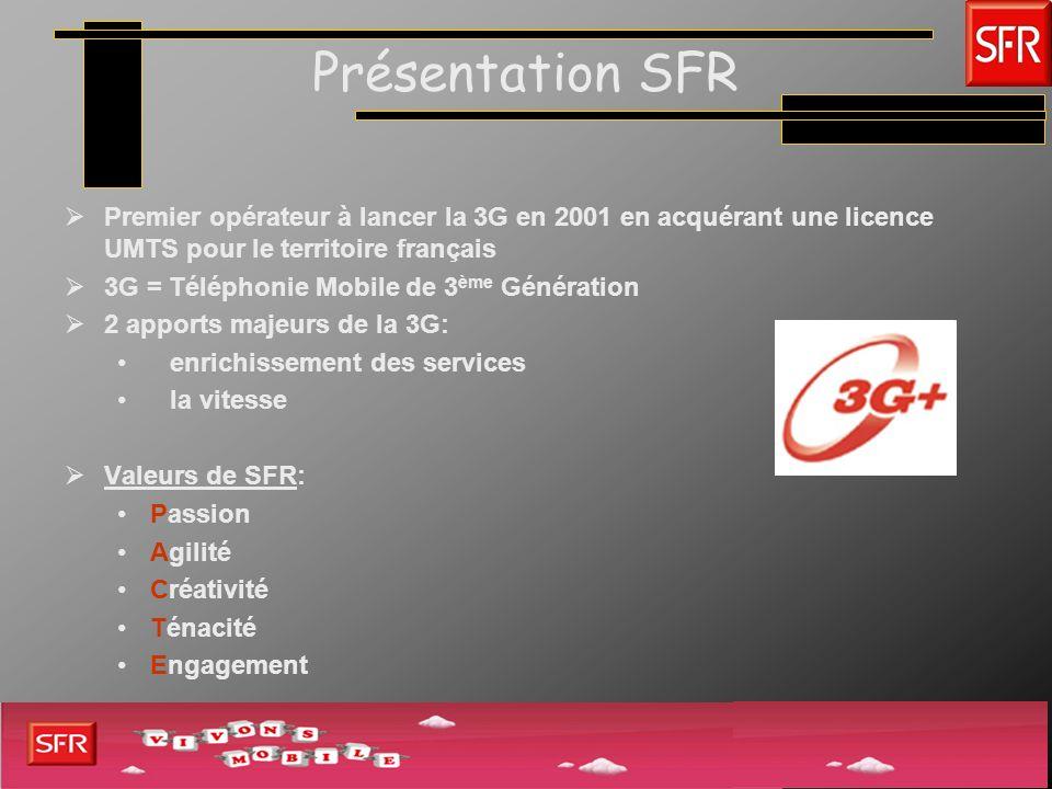 Présentation SFR Premier opérateur à lancer la 3G en 2001 en acquérant une licence UMTS pour le territoire français 3G = Téléphonie Mobile de 3 ème Gé