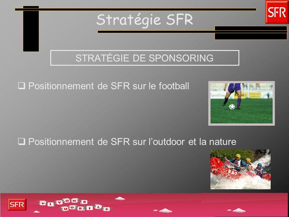 Partenaire de la FFF Partenariat avec la Fédération Française de Football depuis 1996 Exposition médiatique considérable Budget = 6 Millions par an Partenariat général divisé en plusieurs sous partenariats: Parrain officiel de la Coupe de France de Football Depuis 2001 Plus haut niveau de partenariat (comme la Caisse dÉpargne et Adidas)