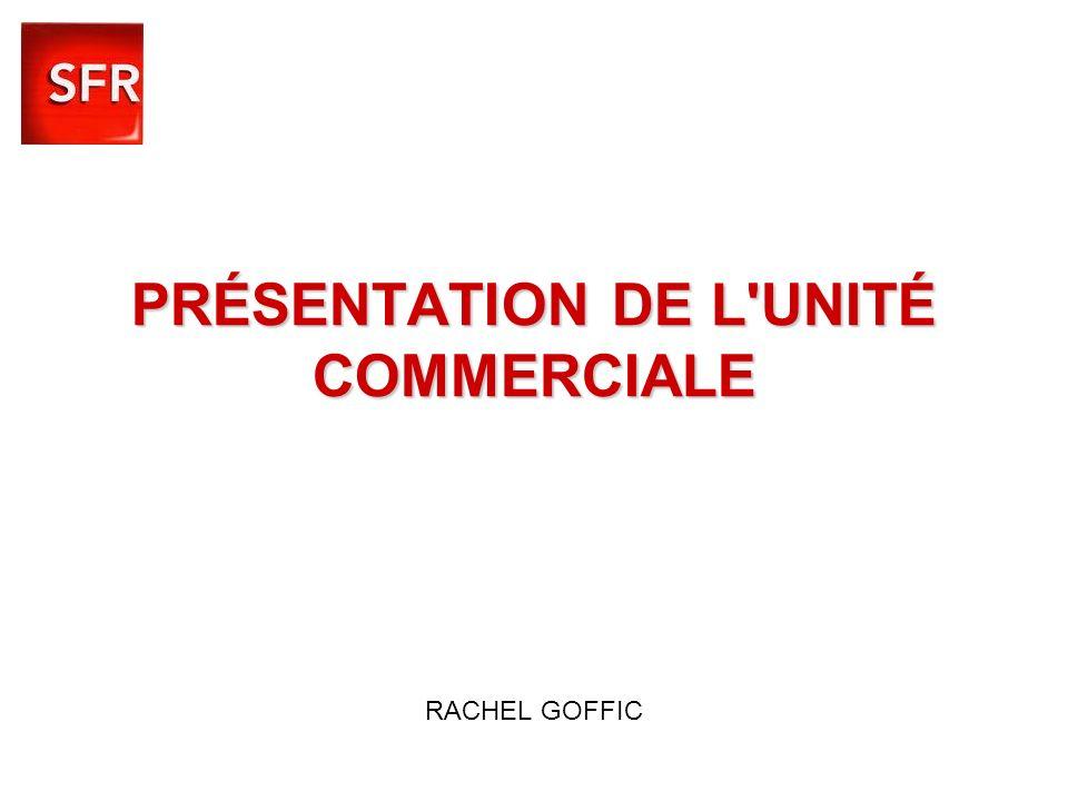 PRÉSENTATION DE L'UNITÉ COMMERCIALE PRÉSENTATION DE L'UNITÉ COMMERCIALE RACHEL GOFFIC