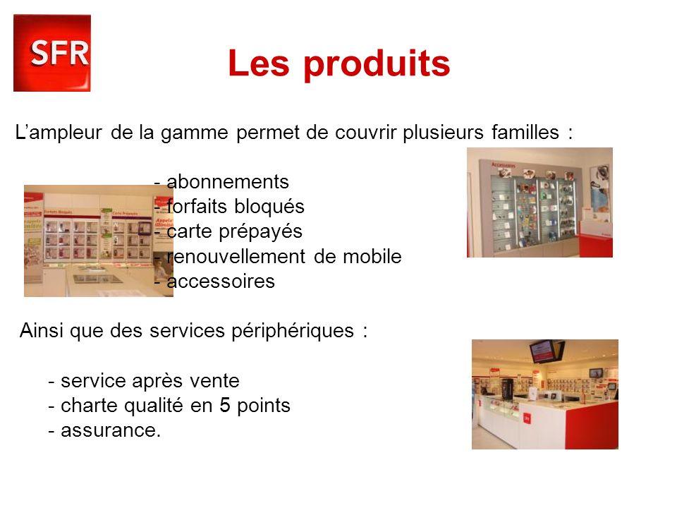 Les produits Lampleur de la gamme permet de couvrir plusieurs familles : - abonnements - forfaits bloqués - carte prépayés - renouvellement de mobile