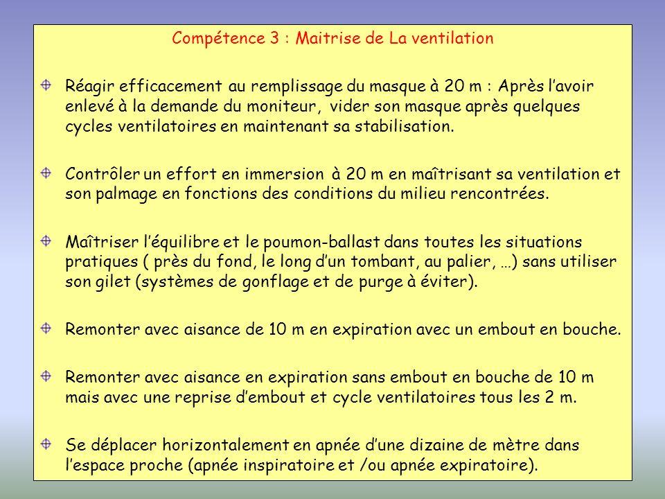 Compétence 3 : Maitrise de La ventilation Réagir efficacement au remplissage du masque à 20 m : Après lavoir enlevé à la demande du moniteur, vider so