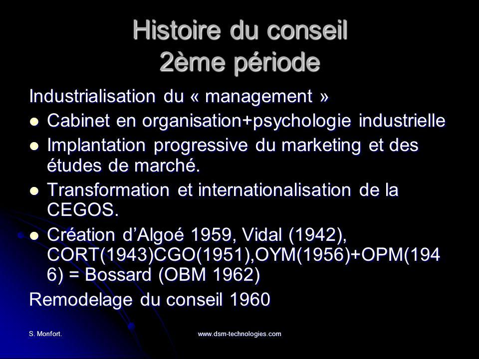 S. Monfort.www.dsm-technologies.com Histoire du conseil 2ème période Industrialisation du « management » Cabinet en organisation+psychologie industrie