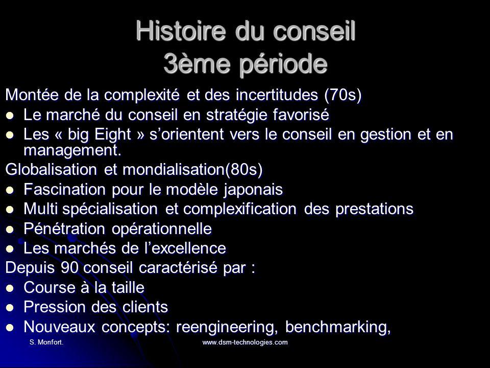 S. Monfort.www.dsm-technologies.com Histoire du conseil 3ème période Montée de la complexité et des incertitudes (70s) Le marché du conseil en stratég