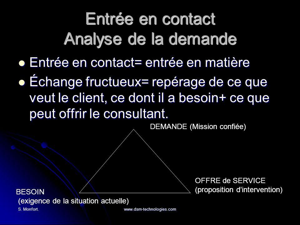 S. Monfort.www.dsm-technologies.com Entrée en contact Analyse de la demande Entrée en contact= entrée en matière Entrée en contact= entrée en matière