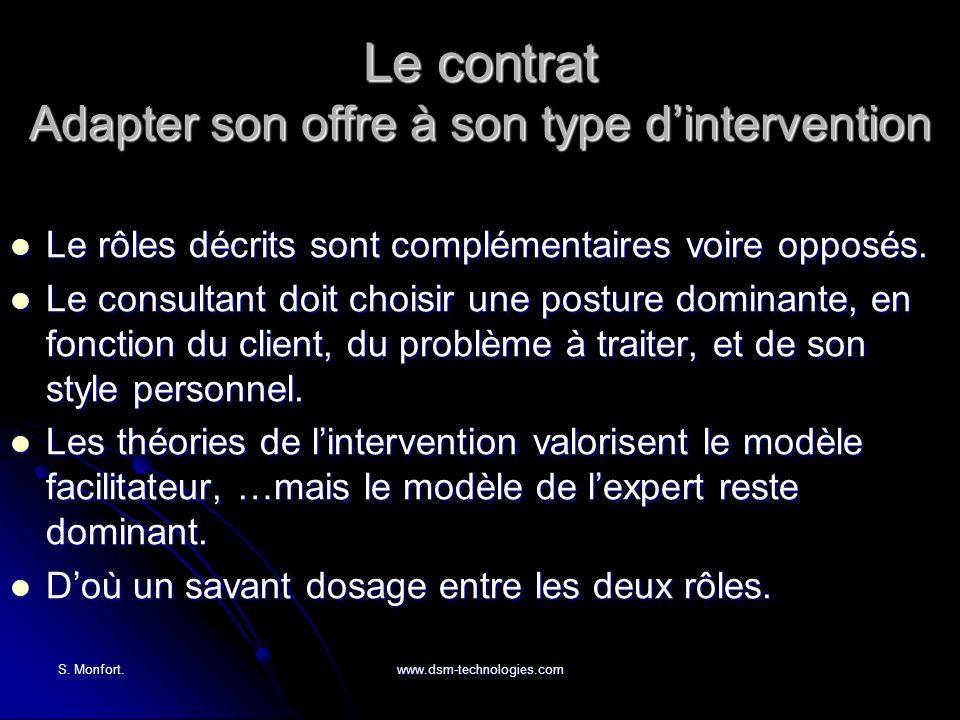 S. Monfort.www.dsm-technologies.com Le contrat Adapter son offre à son type dintervention Le rôles décrits sont complémentaires voire opposés. Le rôle