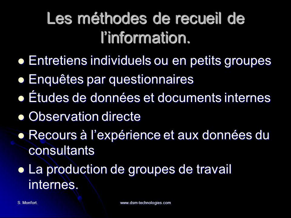 S. Monfort.www.dsm-technologies.com Les méthodes de recueil de linformation. Entretiens individuels ou en petits groupes Entretiens individuels ou en