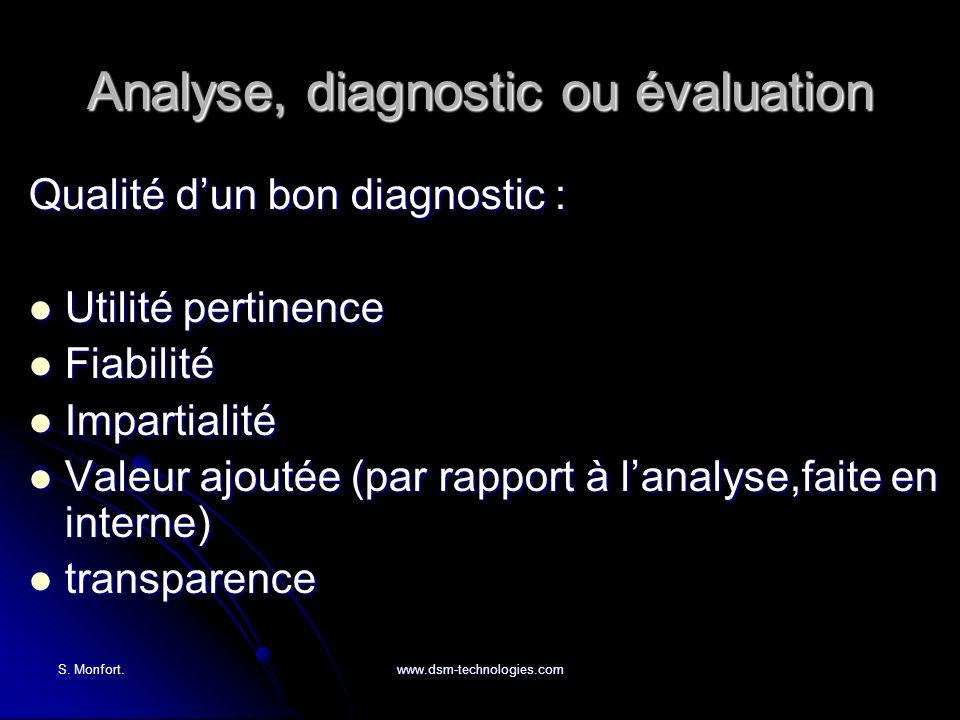 S. Monfort.www.dsm-technologies.com Analyse, diagnostic ou évaluation Qualité dun bon diagnostic : Utilité pertinence Utilité pertinence Fiabilité Fia