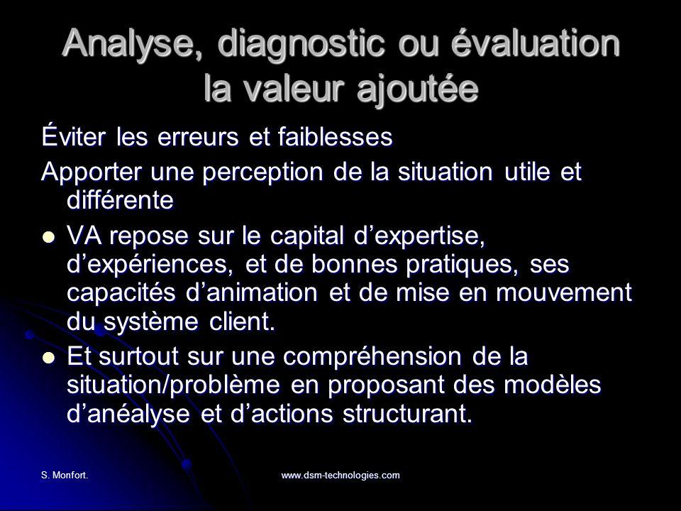 S. Monfort.www.dsm-technologies.com Analyse, diagnostic ou évaluation la valeur ajoutée Éviter les erreurs et faiblesses Apporter une perception de la