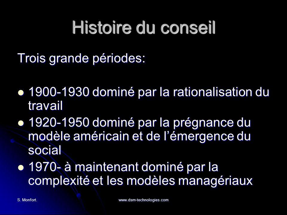 S. Monfort.www.dsm-technologies.com Histoire du conseil Trois grande périodes: 1900-1930 dominé par la rationalisation du travail 1900-1930 dominé par
