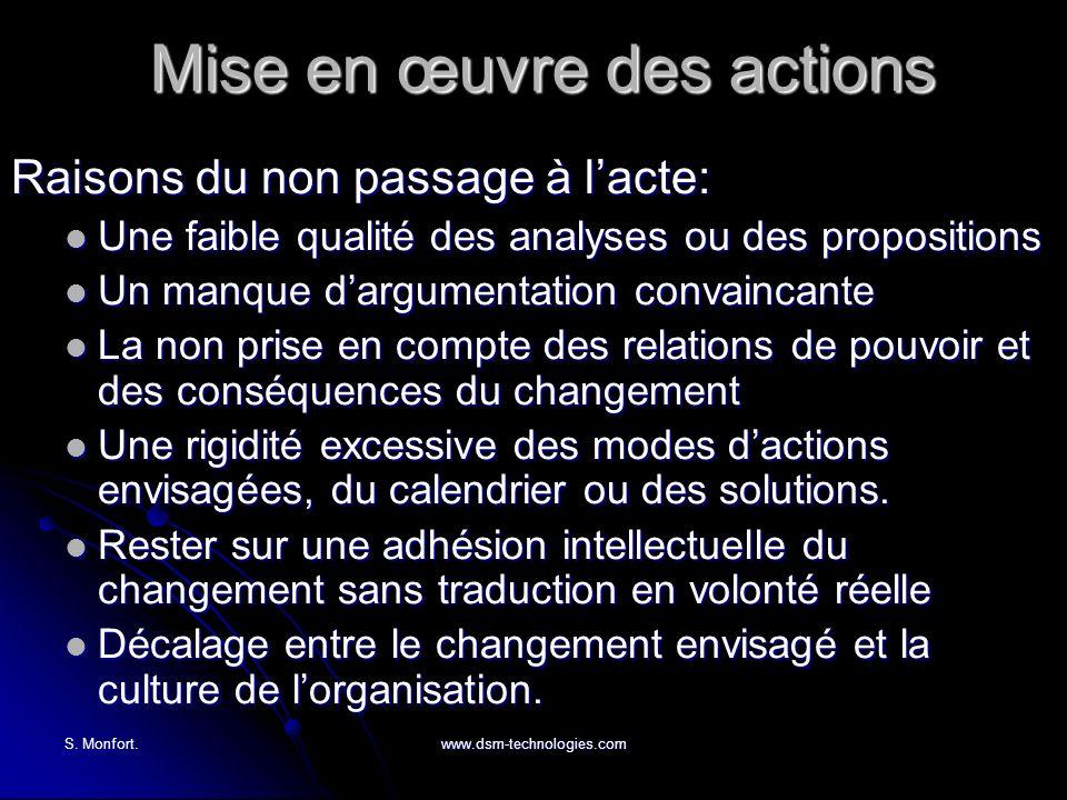 S. Monfort.www.dsm-technologies.com Mise en œuvre des actions Raisons du non passage à lacte: Une faible qualité des analyses ou des propositions Une