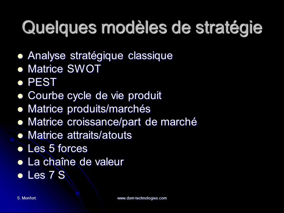 S. Monfort.www.dsm-technologies.com Quelques modèles de stratégie Analyse stratégique classique Analyse stratégique classique Matrice SWOT Matrice SWO
