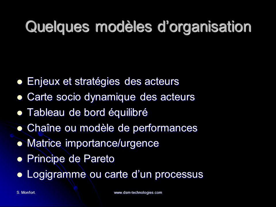 S. Monfort.www.dsm-technologies.com Quelques modèles dorganisation Enjeux et stratégies des acteurs Enjeux et stratégies des acteurs Carte socio dynam