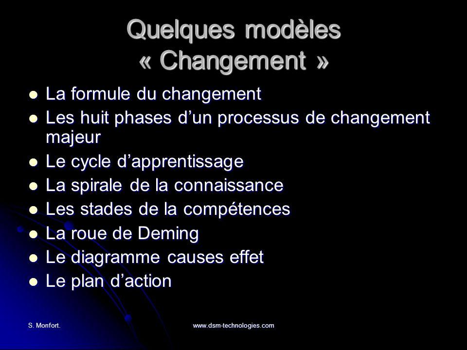 S. Monfort.www.dsm-technologies.com Quelques modèles « Changement » La formule du changement La formule du changement Les huit phases dun processus de