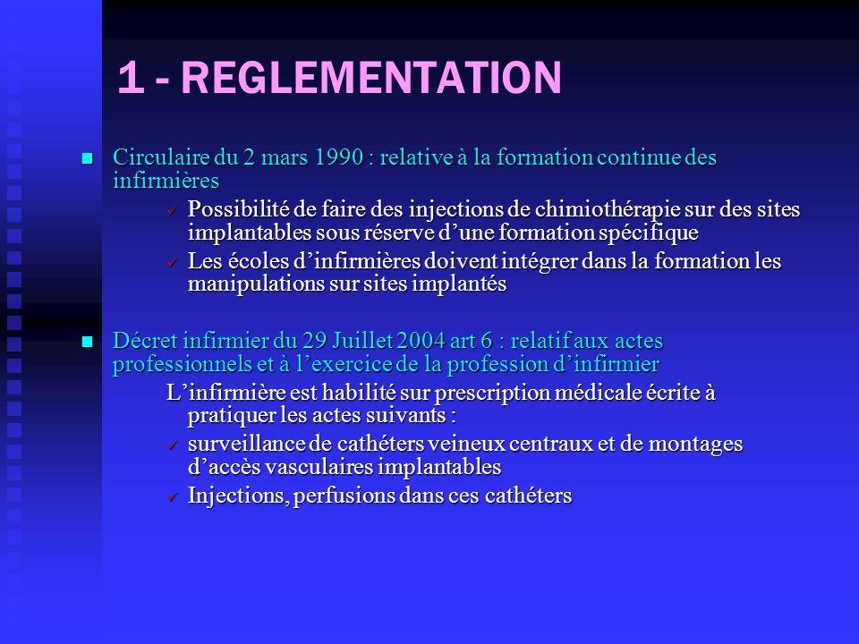 1 - REGLEMENTATION Circulaire du 2 mars 1990 : relative à la formation continue des infirmières Circulaire du 2 mars 1990 : relative à la formation co
