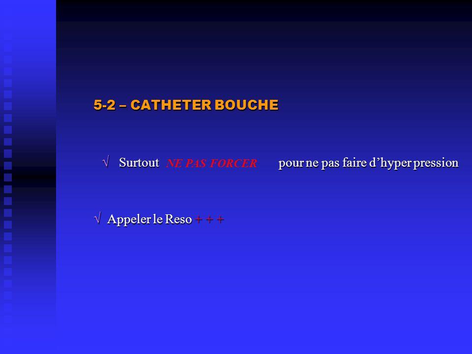 5-2 – CATHETER BOUCHE Surtout pour ne pas faire dhyper pression Surtout pour ne pas faire dhyper pression Appeler le Reso + + + Appeler le Reso + + +