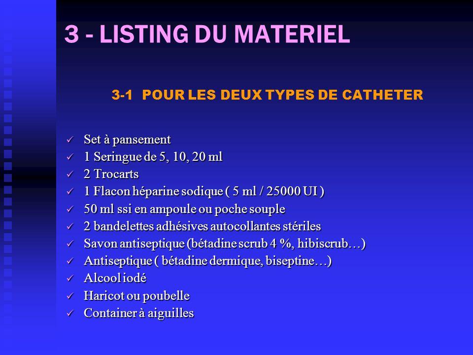 3 - LISTING DU MATERIEL 3-1 POUR LES DEUX TYPES DE CATHETER Set à pansement Set à pansement 1 Seringue de 5, 10, 20 ml 1 Seringue de 5, 10, 20 ml 2 Tr