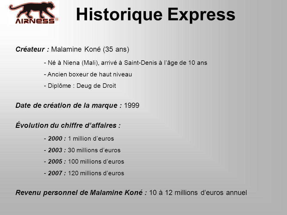 Historique Express Créateur : Malamine Koné (35 ans) - Né à Niena (Mali), arrivé à Saint-Denis à lâge de 10 ans - Ancien boxeur de haut niveau - Diplô