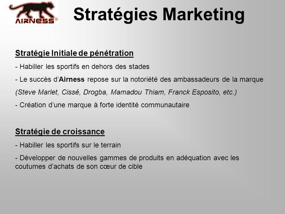 Stratégies Marketing Stratégie Initiale de pénétration - Habiller les sportifs en dehors des stades - Le succès dAirness repose sur la notoriété des a