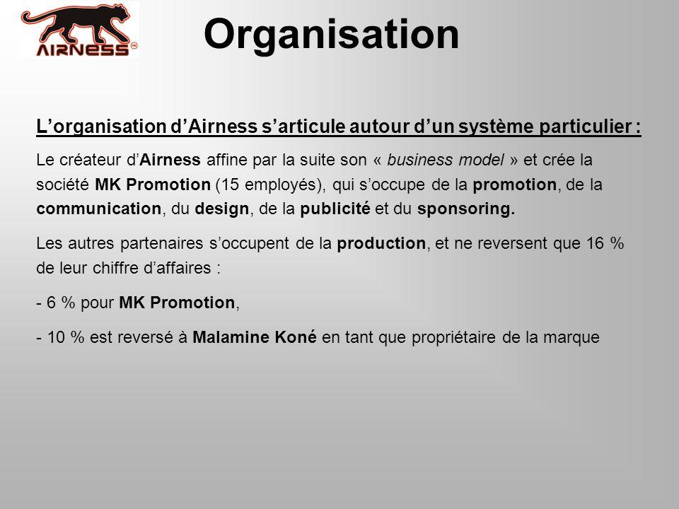 Organisation Lorganisation dAirness sarticule autour dun système particulier : Le créateur dAirness affine par la suite son « business model » et crée