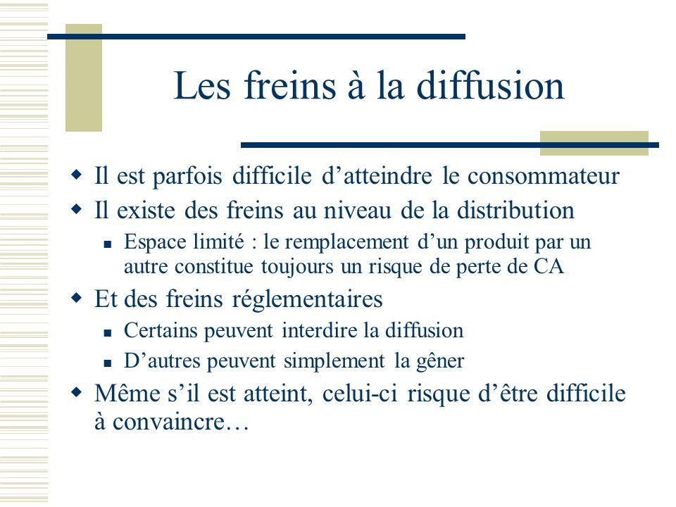 Les freins à la diffusion Il est parfois difficile datteindre le consommateur Il existe des freins au niveau de la distribution Espace limité : le rem