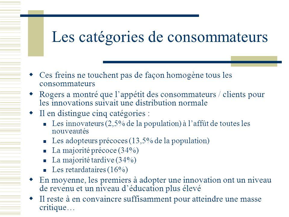 Les catégories de consommateurs Ces freins ne touchent pas de façon homogène tous les consommateurs Rogers a montré que lappétit des consommateurs / c