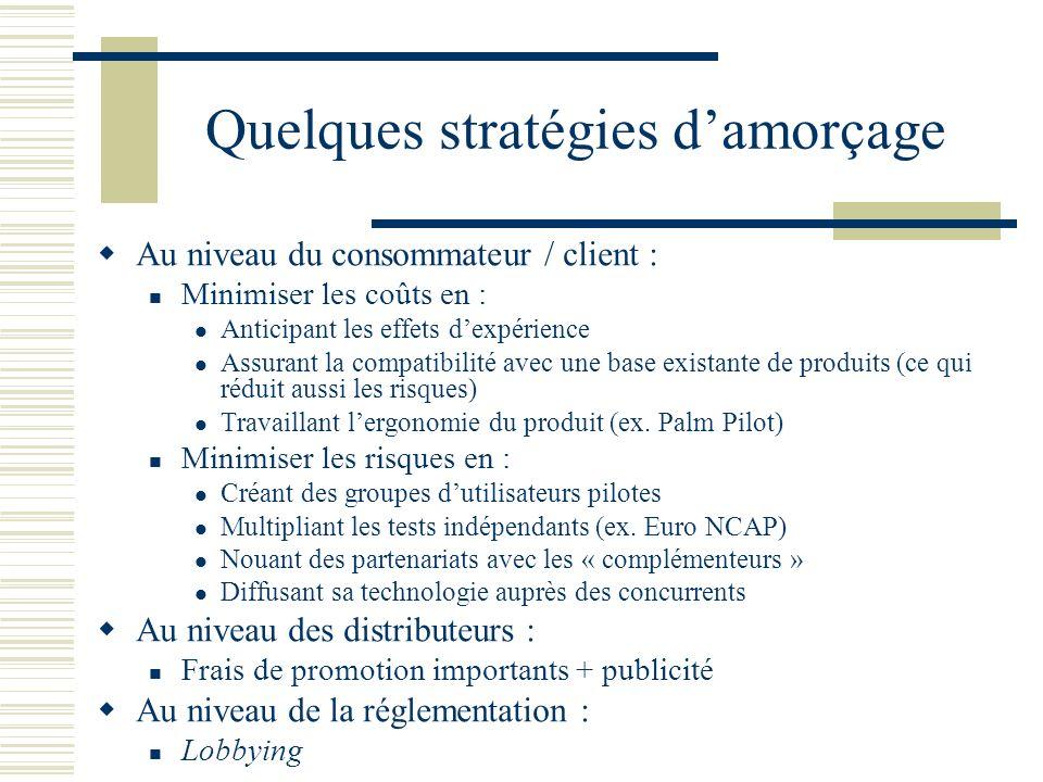Quelques stratégies damorçage Au niveau du consommateur / client : Minimiser les coûts en : Anticipant les effets dexpérience Assurant la compatibilit