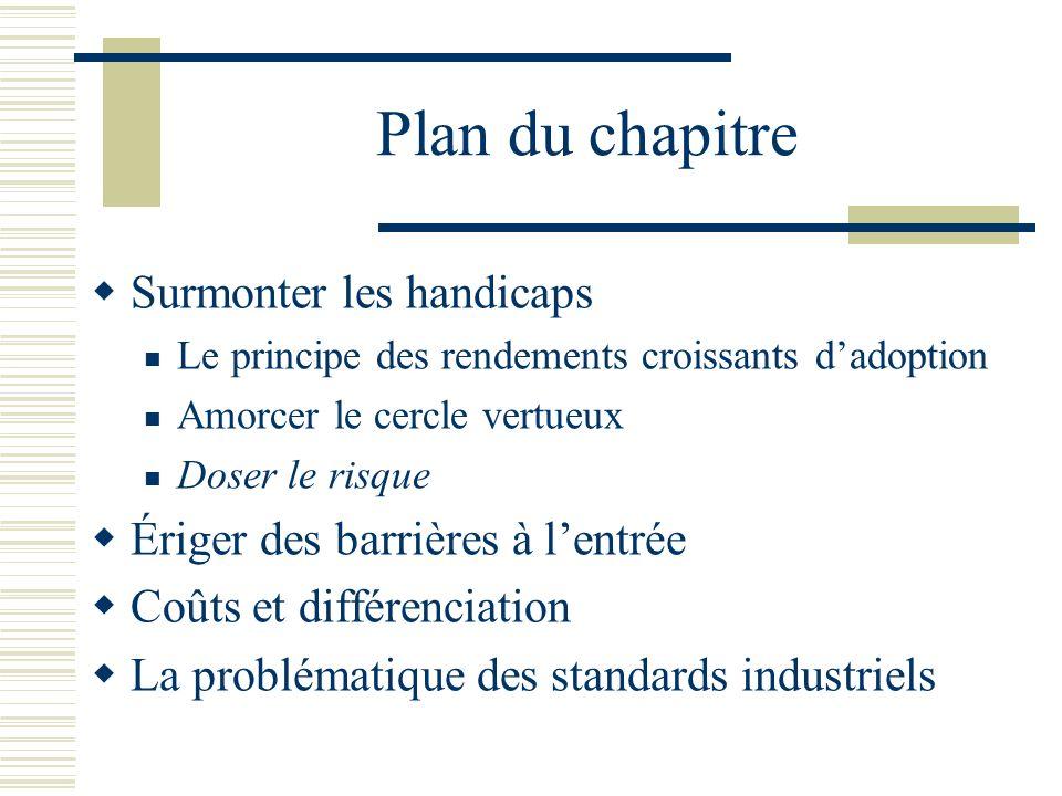 Plan du chapitre Surmonter les handicaps Le principe des rendements croissants dadoption Amorcer le cercle vertueux Doser le risque Ériger des barrièr