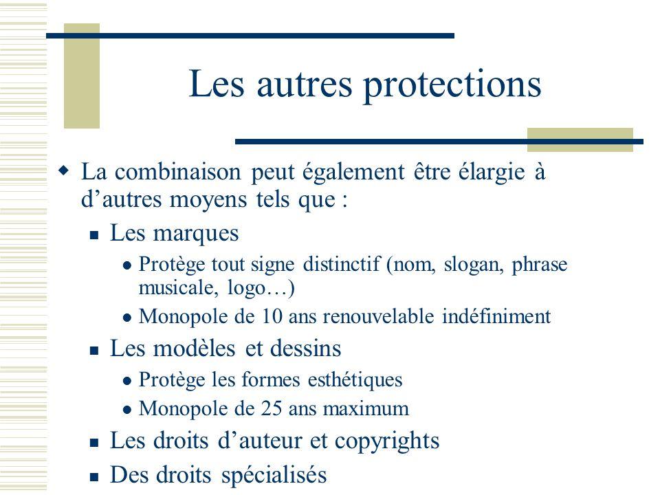 Les autres protections La combinaison peut également être élargie à dautres moyens tels que : Les marques Protège tout signe distinctif (nom, slogan,