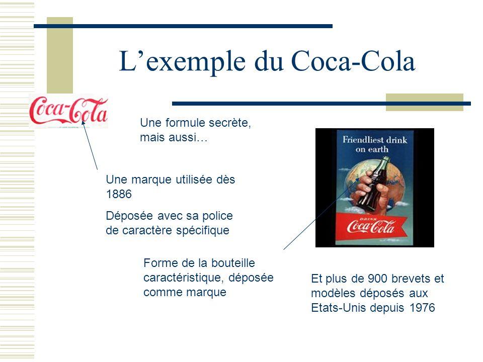 Lexemple du Coca-Cola Une marque utilisée dès 1886 Déposée avec sa police de caractère spécifique Forme de la bouteille caractéristique, déposée comme