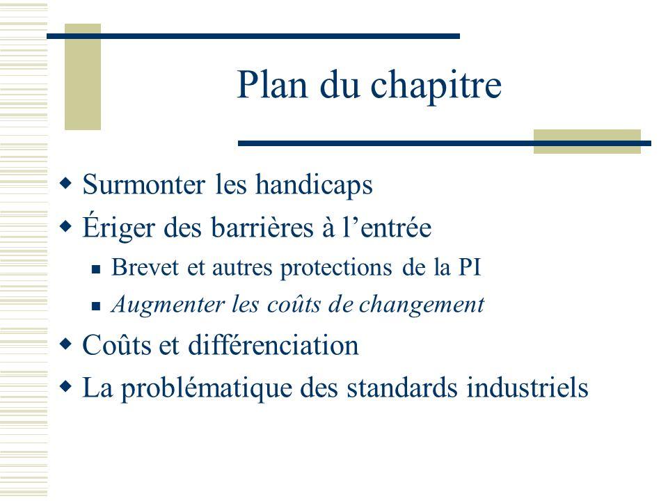 Plan du chapitre Surmonter les handicaps Ériger des barrières à lentrée Brevet et autres protections de la PI Augmenter les coûts de changement Coûts