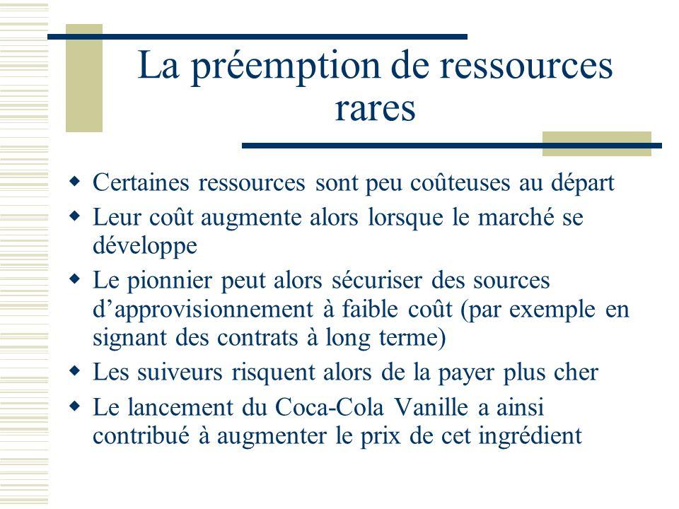 La préemption de ressources rares Certaines ressources sont peu coûteuses au départ Leur coût augmente alors lorsque le marché se développe Le pionnie