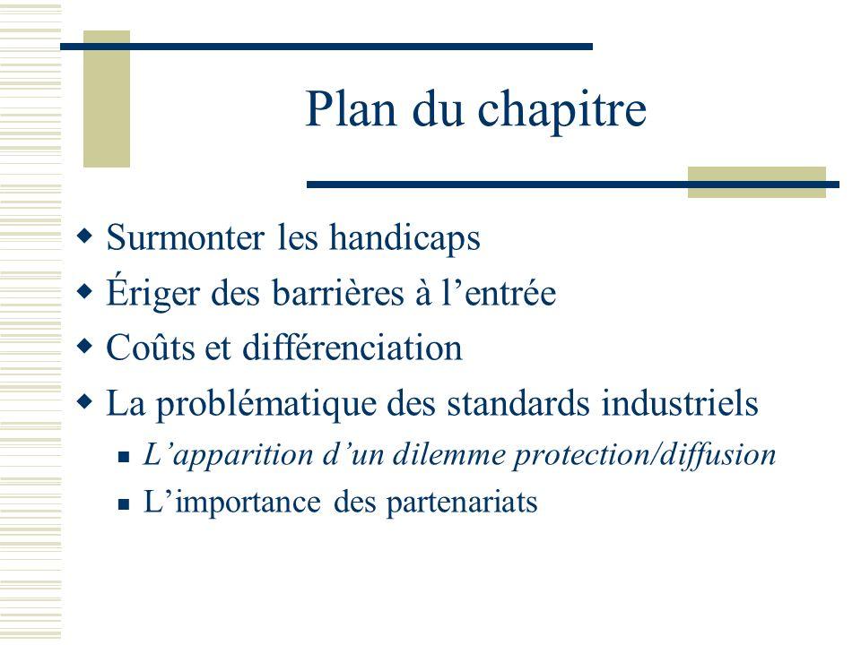 Plan du chapitre Surmonter les handicaps Ériger des barrières à lentrée Coûts et différenciation La problématique des standards industriels Lapparitio