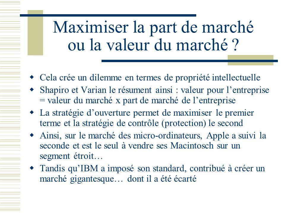 Maximiser la part de marché ou la valeur du marché ? Cela crée un dilemme en termes de propriété intellectuelle Shapiro et Varian le résument ainsi :