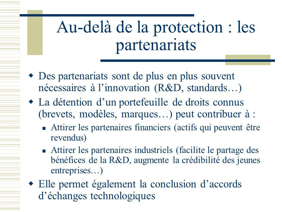 Au-delà de la protection : les partenariats Des partenariats sont de plus en plus souvent nécessaires à linnovation (R&D, standards…) La détention dun