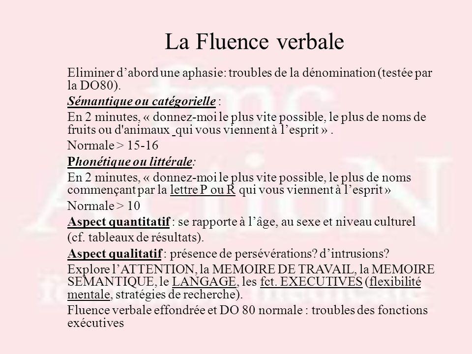 La Fluence verbale Eliminer dabord une aphasie: troubles de la dénomination (testée par la DO80). Sémantique ou catégorielle : En 2 minutes, « donnez-