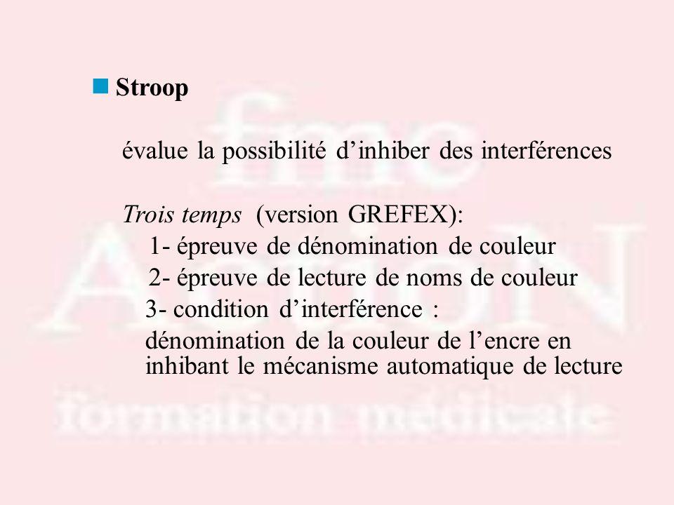 Stroop évalue la possibilité dinhiber des interférences Trois temps (version GREFEX): 1- épreuve de dénomination de couleur 2- épreuve de lecture de n