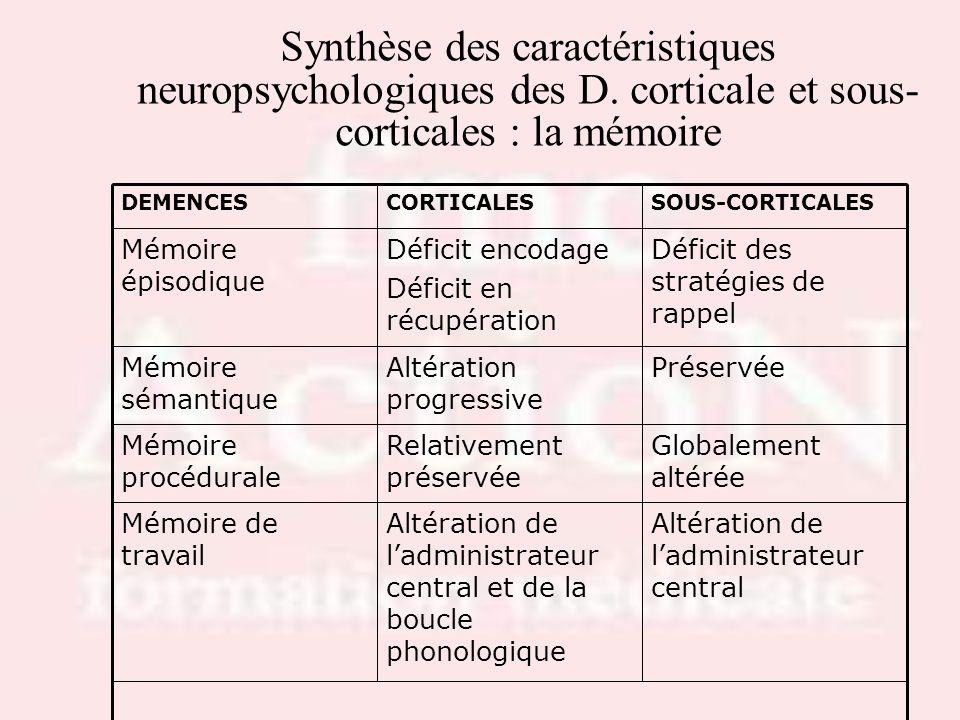 Synthèse des caractéristiques neuropsychologiques des D. corticale et sous- corticales : la mémoire Altération de ladministrateur central Altération d