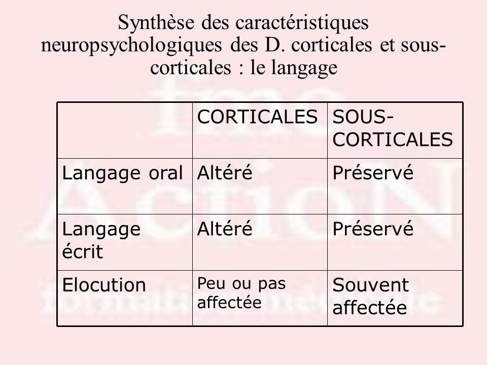 Synthèse des caractéristiques neuropsychologiques des D. corticales et sous- corticales : le langage Souvent affectée Peu ou pas affectée Elocution Pr