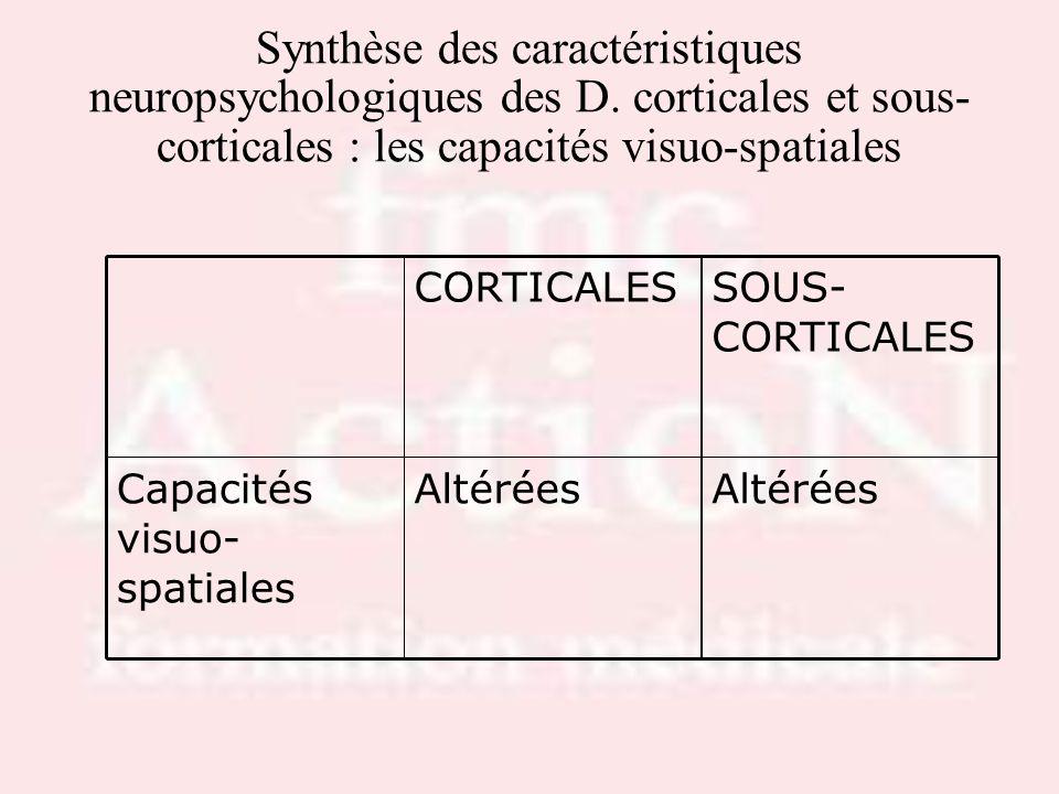 Synthèse des caractéristiques neuropsychologiques des D. corticales et sous- corticales : les capacités visuo-spatiales Altérées Capacités visuo- spat