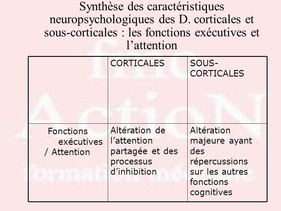 Synthèse des caractéristiques neuropsychologiques des D. corticales et sous-corticales : les fonctions exécutives et lattention Altération majeure aya