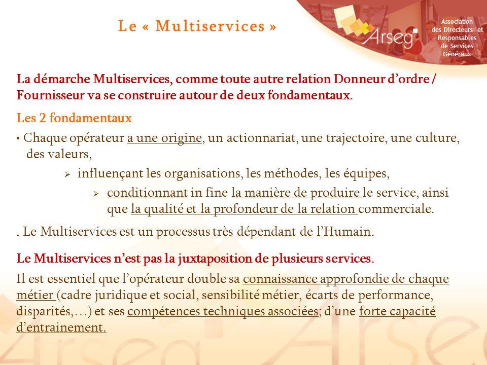 Association des Directeurs et Responsables de Services Généraux La démarche Multiservices, comme toute autre relation Donneur dordre / Fournisseur va