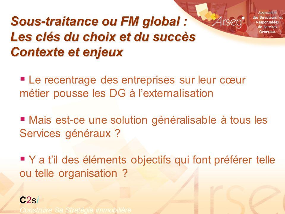 Association des Directeurs et Responsables de Services Généraux La Maitrise dOuvrage Le DRSG = catalyseur de valeurs, responsable et pilote du développement du projet, du soutien et du suivi de sa mise en œuvre, et de sa réalisation.