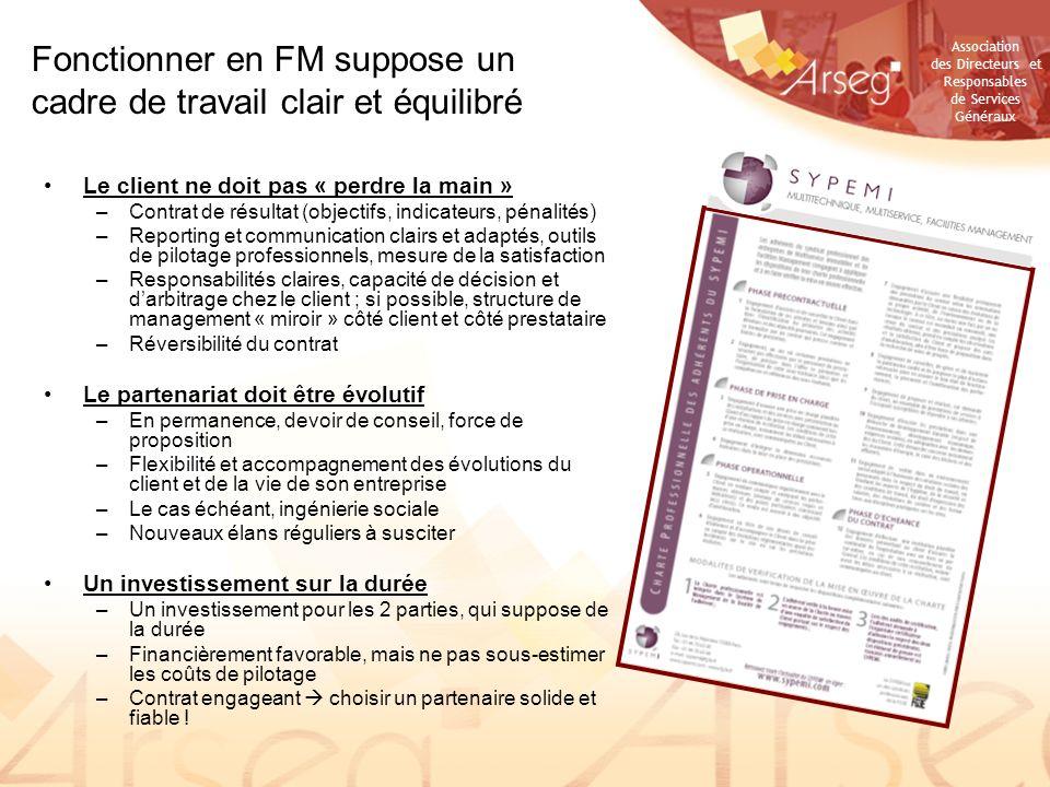 Association des Directeurs et Responsables de Services Généraux Fonctionner en FM suppose un cadre de travail clair et équilibré Le client ne doit pas