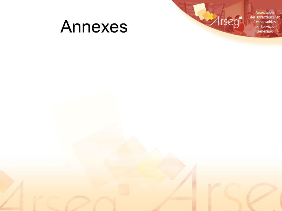 Association des Directeurs et Responsables de Services Généraux Annexes